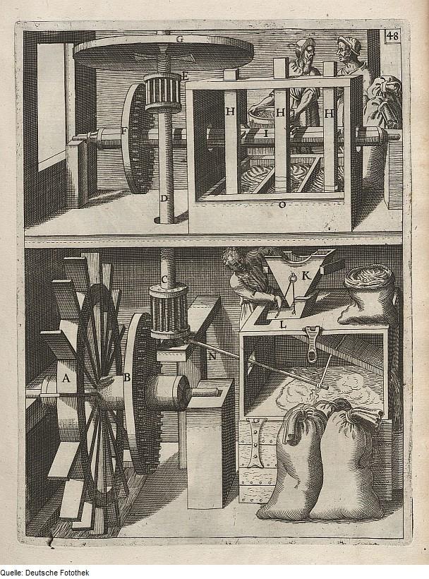 Bild: Historisches Mühlwerk