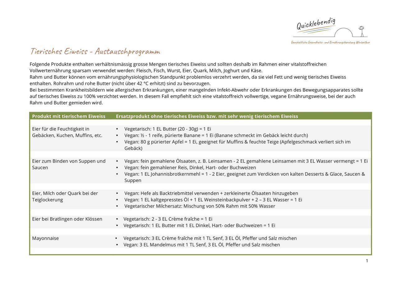Liste: Tierisches Eiweiss - Austauschprogramm, quicklebendig.ch